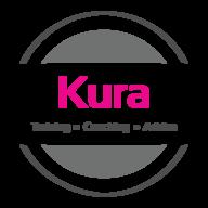 (c) Kuratca.nl